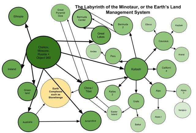 Copy of Earth's Labrynith
