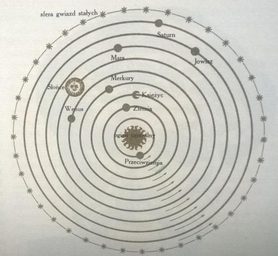 Copernicus_002